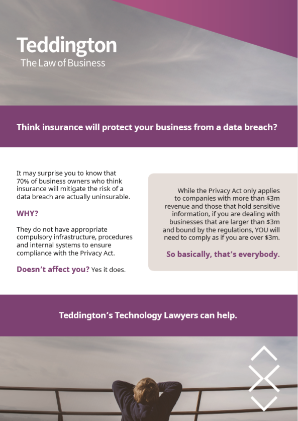 Cyber Packages Insurance