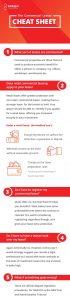 Conveyancing Infographic Teddington